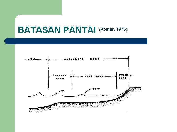 BATASAN PANTAI (Komar, 1976)