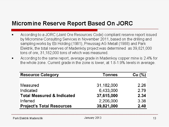 Micromine Reserve Report Based On JORC § § According to a JORC (Joint Ore