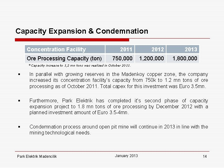 Capacity Expansion & Condemnation Concentration Facility Ore Processing Capacity (ton) 2011 2012 2013 750,