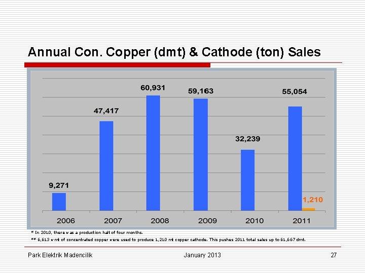 Annual Con. Copper (dmt) & Cathode (ton) Sales * In 2010, there was a