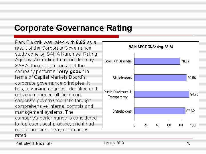 Corporate Governance Rating Park Elektrik was rated with 8. 82 as a result of
