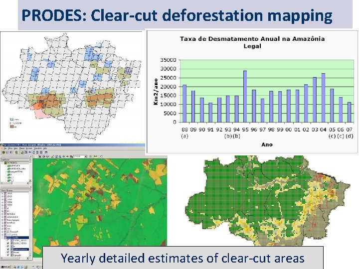 PRODES: Clear-cut deforestation mapping ~230 scenes Landsat/year Yearly detailed estimates of clear-cut areas