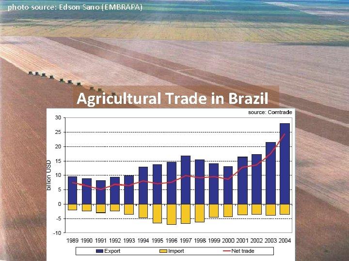 photo source: Edson Sano (EMBRAPA) Agricultural Trade in Brazil