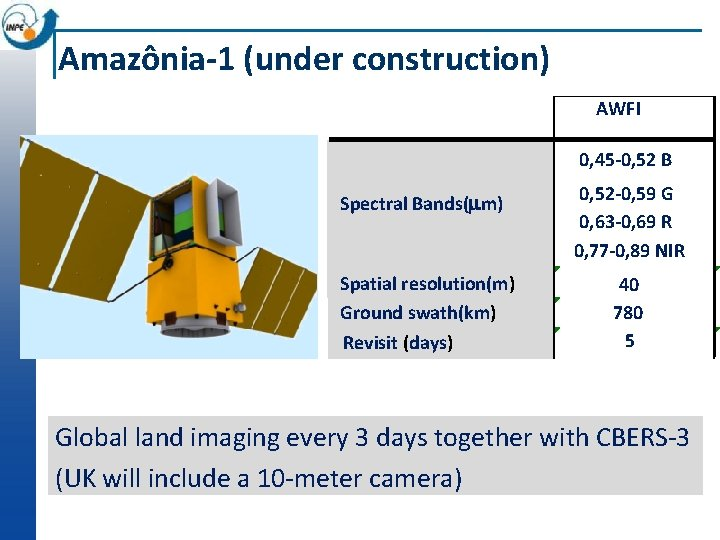 Amazônia-1 (under construction) AWFI 0, 45 -0, 52 B Spectral Bands( m) Spatial resolution(m)