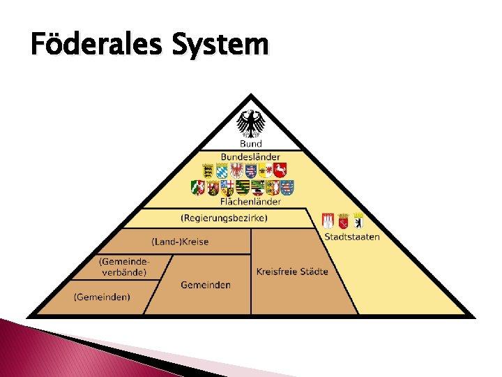 Föderales System