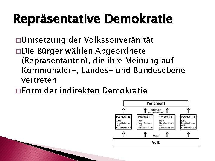 Repräsentative Demokratie � Umsetzung der Volkssouveränität � Die Bürger wählen Abgeordnete (Repräsentanten), die ihre