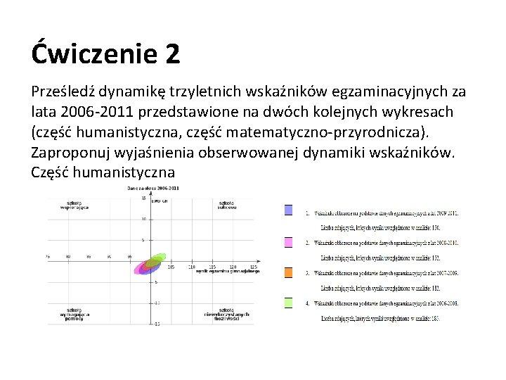Ćwiczenie 2 Prześledź dynamikę trzyletnich wskaźników egzaminacyjnych za lata 2006 -2011 przedstawione na dwóch
