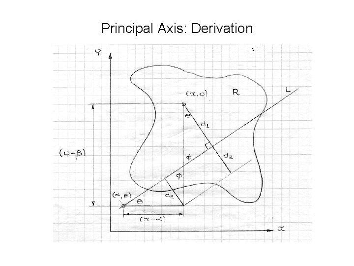 Principal Axis: Derivation