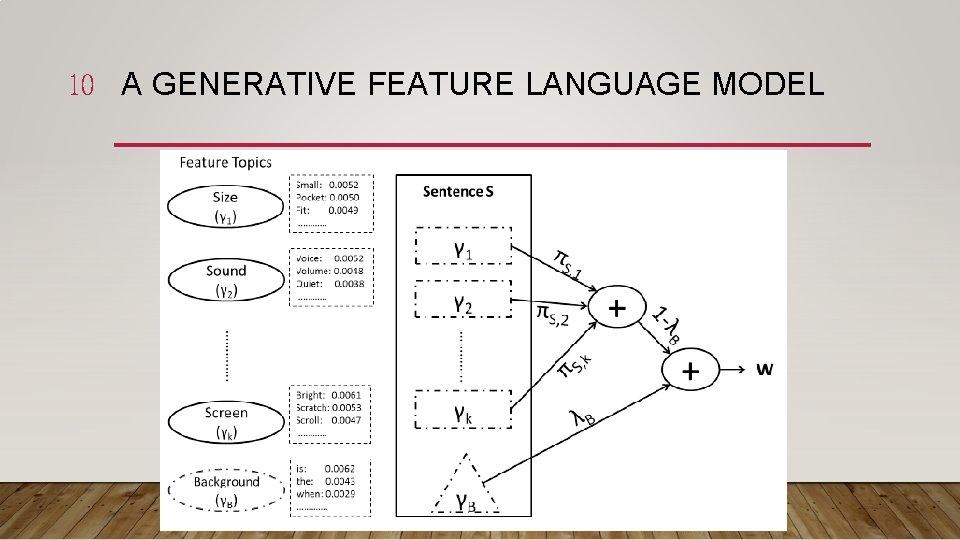 10 A GENERATIVE FEATURE LANGUAGE MODEL