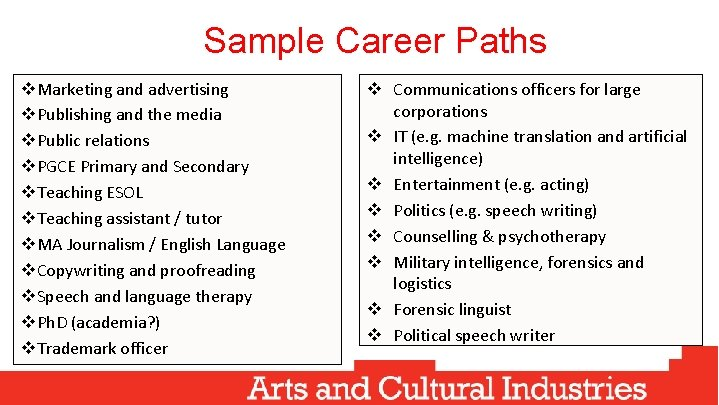 Sample Career Paths v. Marketing and advertising v. Publishing and the media v. Public