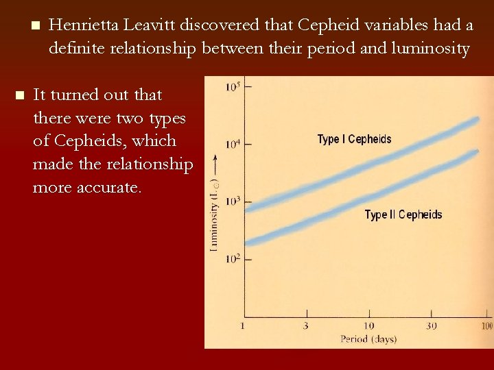 n n Henrietta Leavitt discovered that Cepheid variables had a definite relationship between their