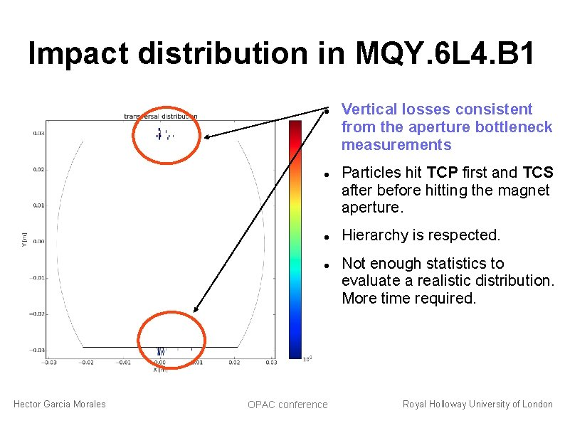 Impact distribution in MQY. 6 L 4. B 1 Hector Garcia Morales OPAC conference