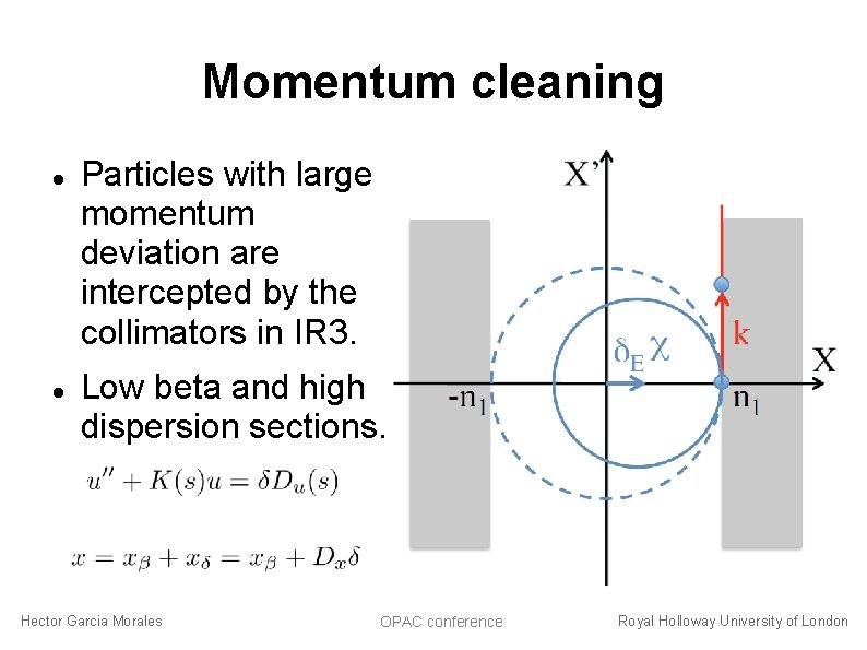 Momentum cleaning Particles with large momentum deviation are intercepted by the collimators in IR