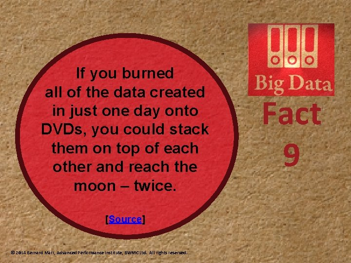 If you burned all of the data created in just one day onto DVDs,