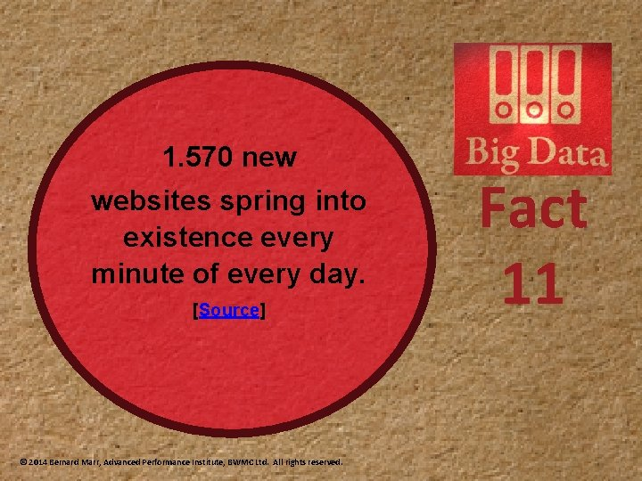 1. 570 new websites spring into existence every minute of every day. [Source] ©
