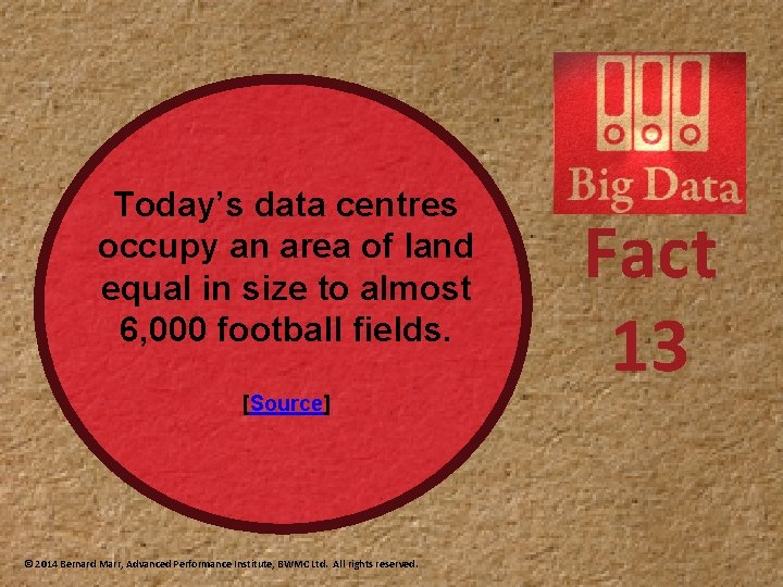 Today's data centres occupy an area of land equal in size to almost 6,