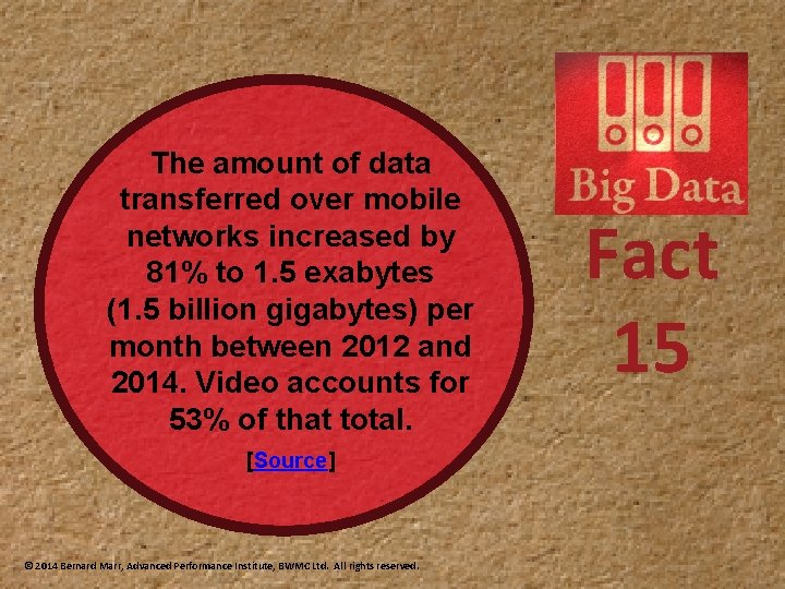 The amount of data transferred over mobile networks increased by 81% to 1. 5