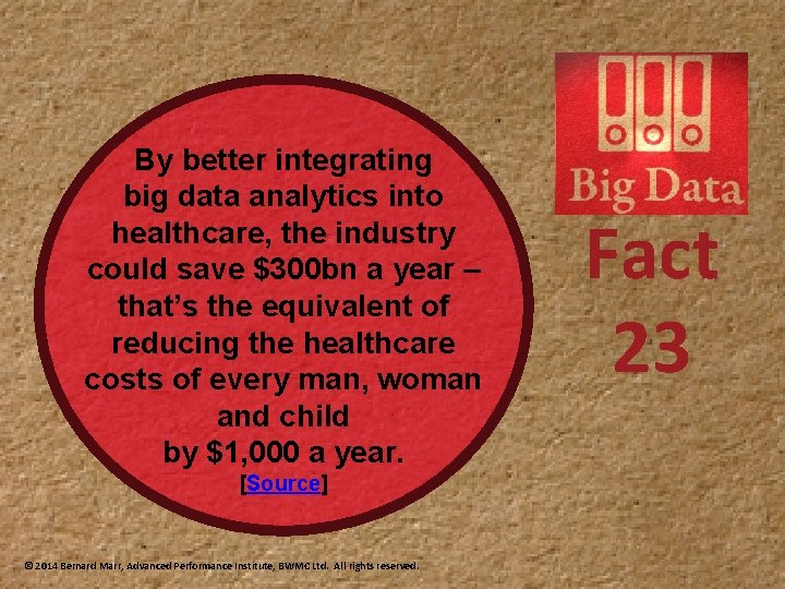 By better integrating big data analytics into healthcare, the industry could save $300 bn