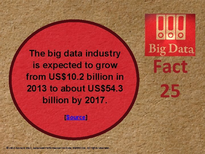 The big data industry is expected to grow from US$10. 2 billion in 2013