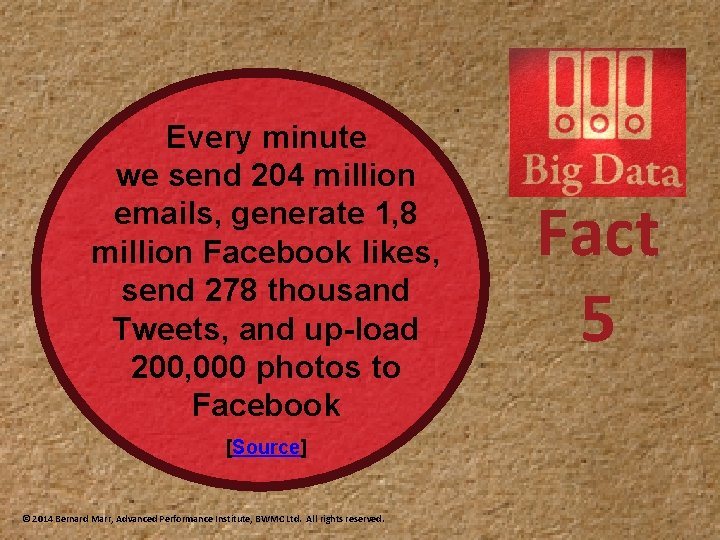 Every minute we send 204 million emails, generate 1, 8 million Facebook likes, send