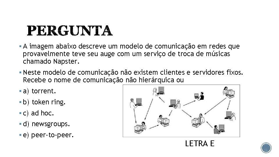 § A imagem abaixo descreve um modelo de comunicação em redes que provavelmente teve