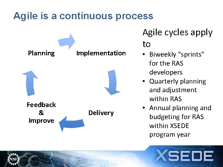 Agile is a continuous process Planning Implementation Feedback & Improve Delivery 4 Agile cycles