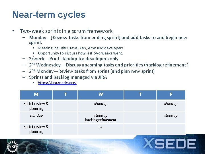 Near-term cycles • Two-week sprints in a scrum framework – Monday—(Review tasks from ending