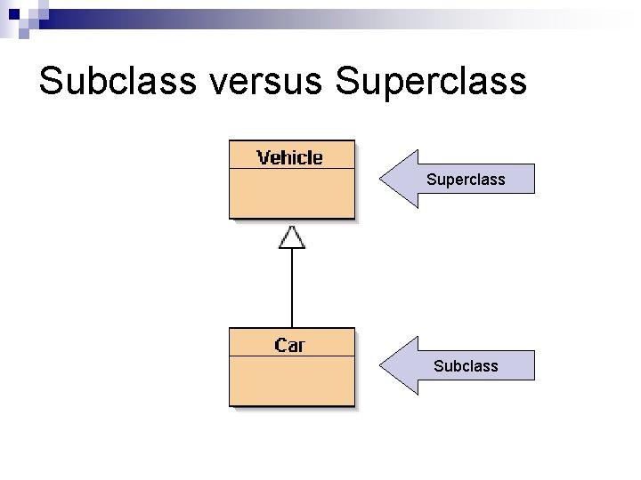 Subclass versus Superclass Subclass
