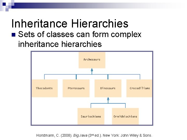 Inheritance Hierarchies n Sets of classes can form complex inheritance hierarchies Horstmann, C. (2008).