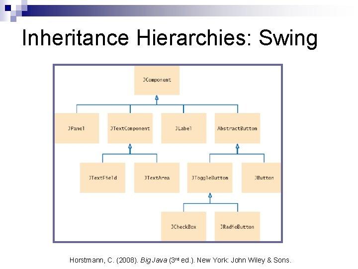 Inheritance Hierarchies: Swing Horstmann, C. (2008). Big Java (3 rd ed. ). New York: