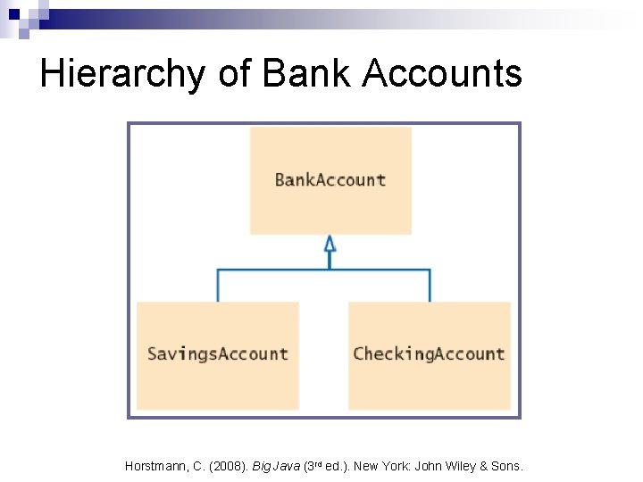 Hierarchy of Bank Accounts Horstmann, C. (2008). Big Java (3 rd ed. ). New