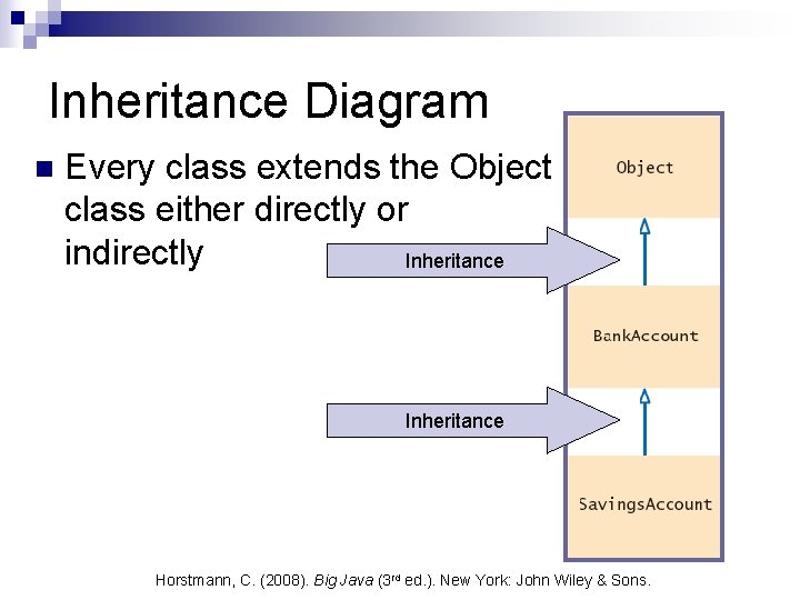 Inheritance Diagram n Every class extends the Object class either directly or indirectly Inheritance