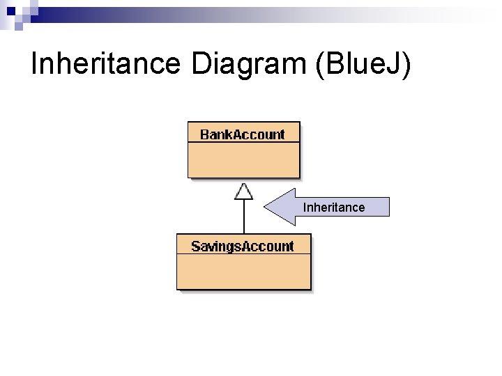 Inheritance Diagram (Blue. J) Inheritance