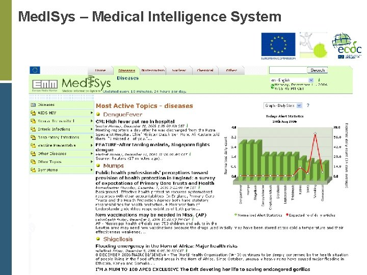 Med. ISys – Medical Intelligence System
