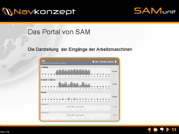 Das Portal von SAM Die Darstellung der Eingänge der Arbeitsmaschinen Rev. 1110 11