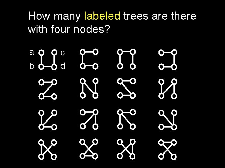 How many labeled trees are there with four nodes? a c b d