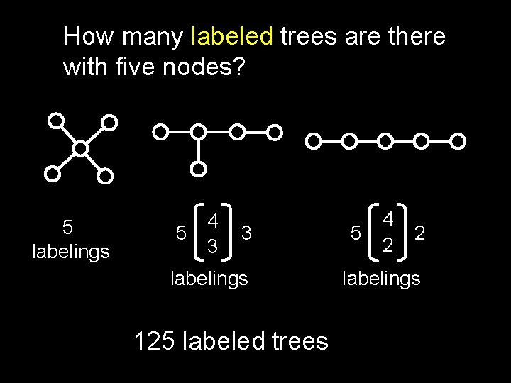How many labeled trees are there with five nodes? 5 labelings 5 4 3
