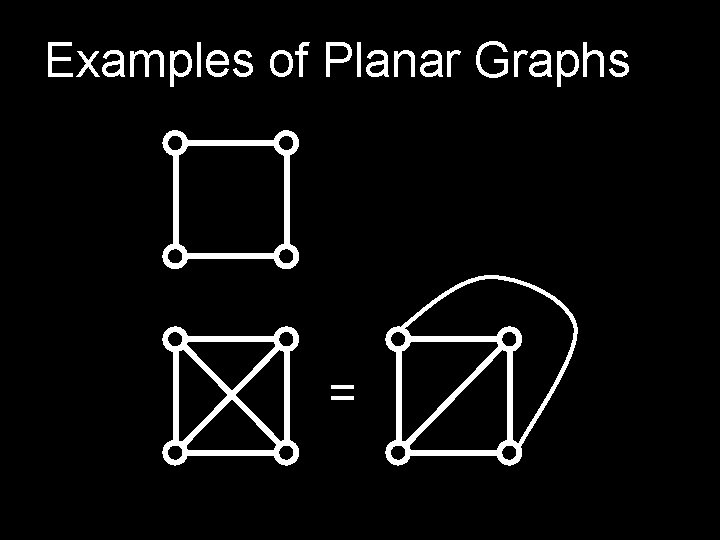 Examples of Planar Graphs =