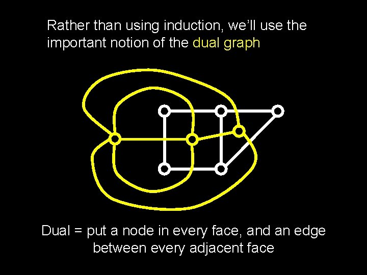 Rather than using induction, we'll use the important notion of the dual graph Dual