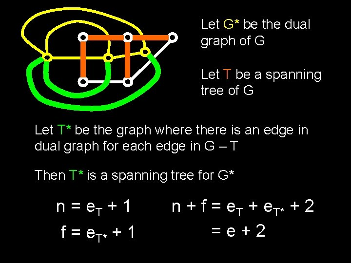 Let G* be the dual graph of G Let T be a spanning tree