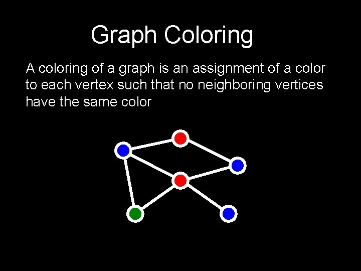 Graph Coloring A coloring of a graph is an assignment of a color to