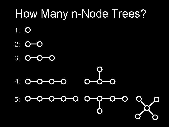How Many n-Node Trees? 1: 2: 3: 4: 5: