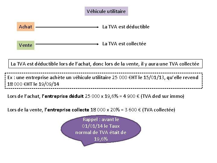 Véhicule utilitaire Achat La TVA est déductible Vente La TVA est collectée La TVA