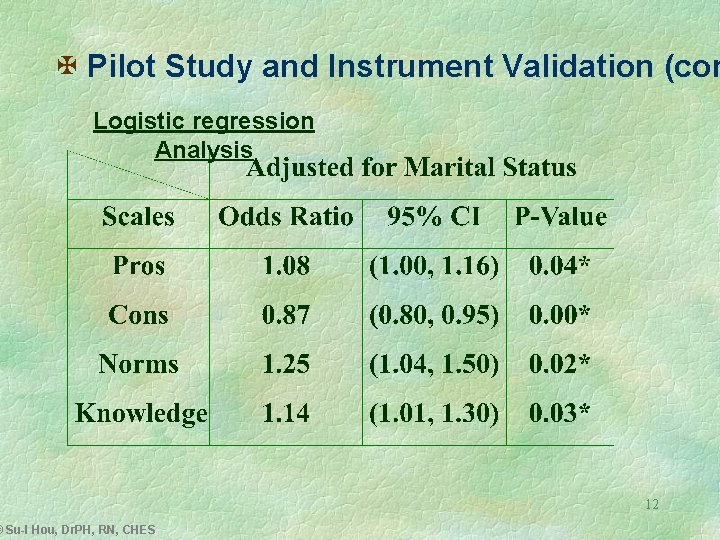 X Pilot Study and Instrument Validation (con Logistic regression Analysis © Su-I Hou, Dr.