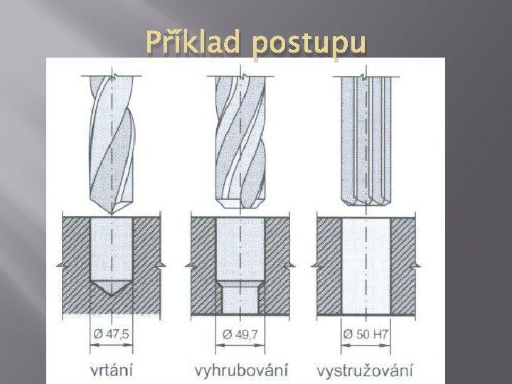 Příklad postupu