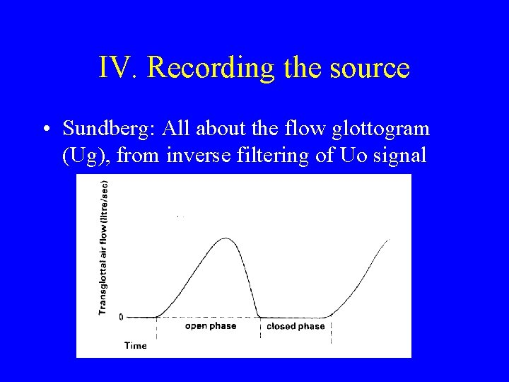 IV. Recording the source • Sundberg: All about the flow glottogram (Ug), from inverse