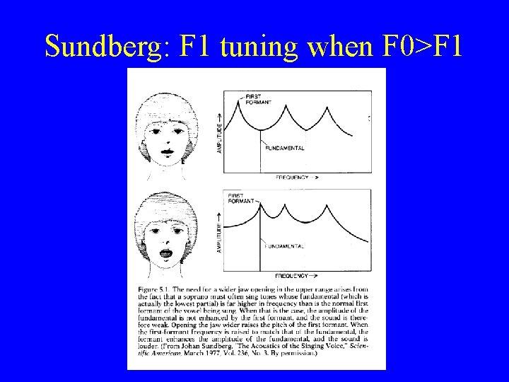 Sundberg: F 1 tuning when F 0>F 1