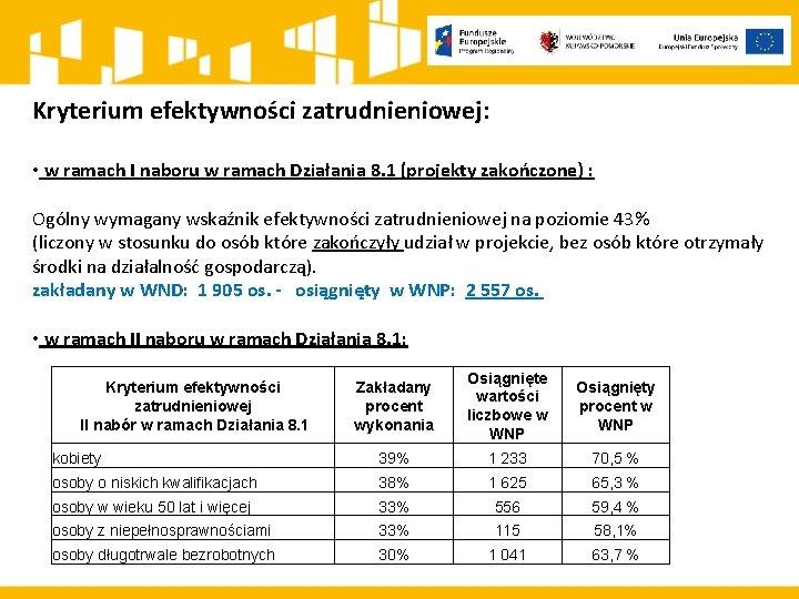 Kryterium efektywności zatrudnieniowej: • w ramach I naboru w ramach Działania 8. 1 (projekty