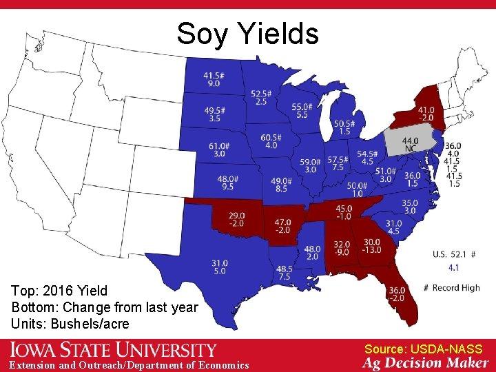 Soy Yields Top: 2016 Yield Bottom: Change from last year Units: Bushels/acre Source: USDA-NASS