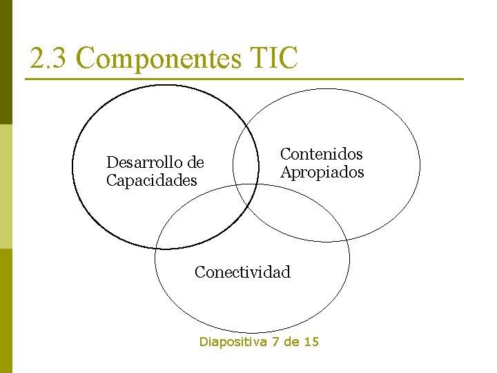 2. 3 Componentes TIC Desarrollo de Capacidades Contenidos Apropiados Conectividad Diapositiva 7 de 15